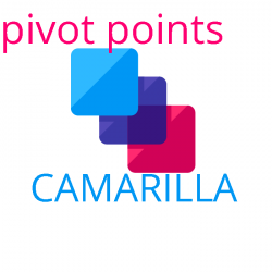 camarilla pivot point calculator